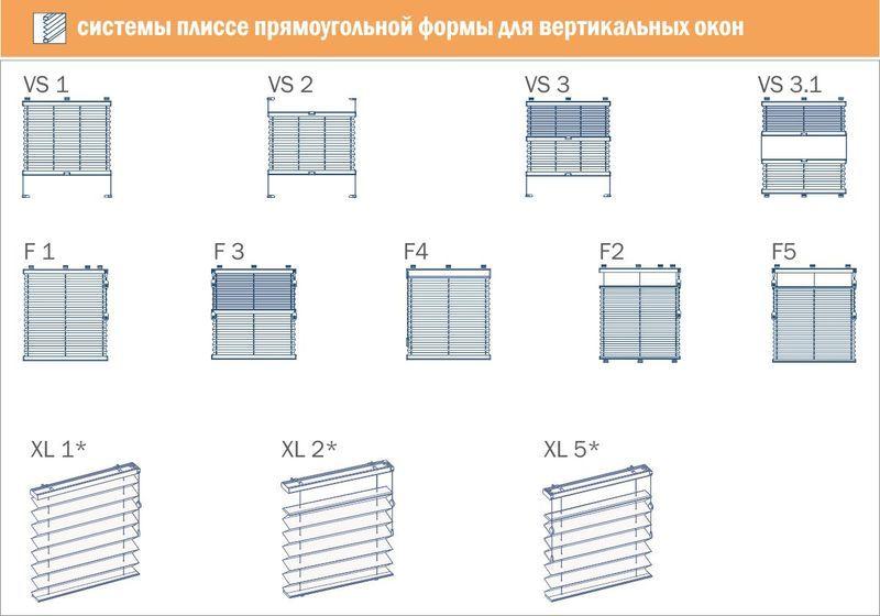 Прямоугольные системы плиссе из каталога
